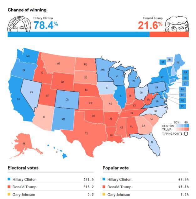 polls-plus